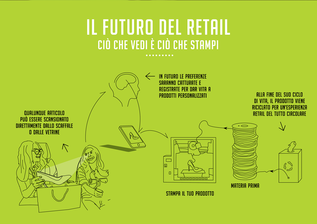 Immagine-Ricerca-Retail-LW