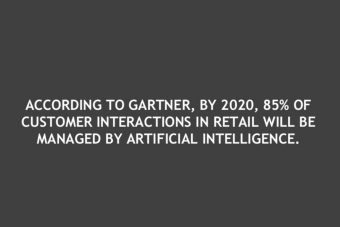 ACCORDING TO GARTNER, BY 2020, 85% OF CUSTOMER INTERACTIONS IN RETAIL WILL BE MANAGED BY ARTIFICIAL INTELLIGENCE