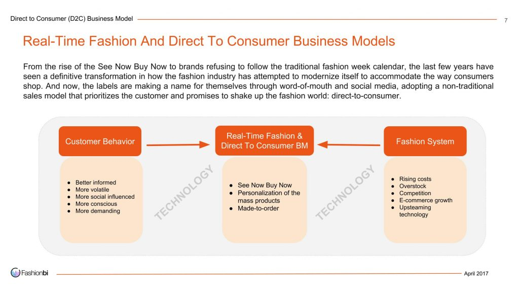 MR_56_Real-Time_Fashion_and_Direct_to_Consumer_business_model__1_
