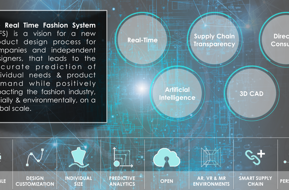 The Future of Fashion - RTFS