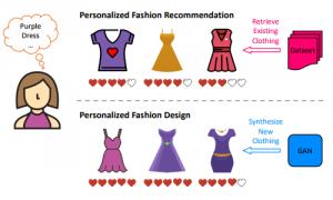McAuley fashion neural nets 1