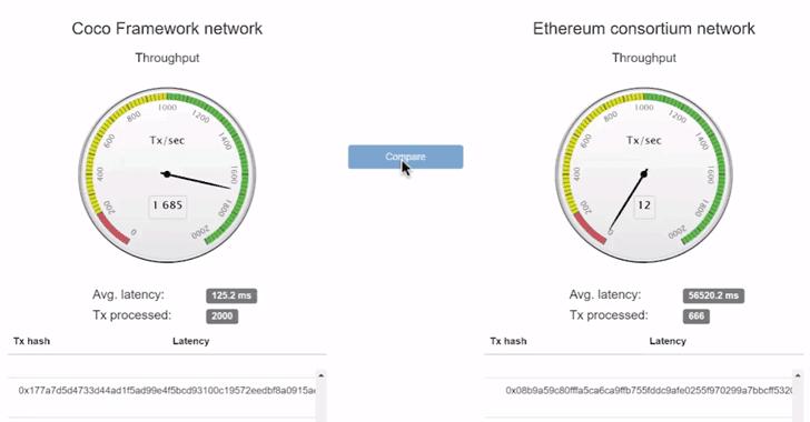 microsoft-ethereum-coco-framework2