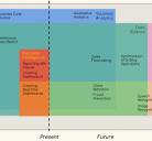 Silver BlogData Science vs Machine Learning vs Data Analytics vs Business Analytics- KDnuggets