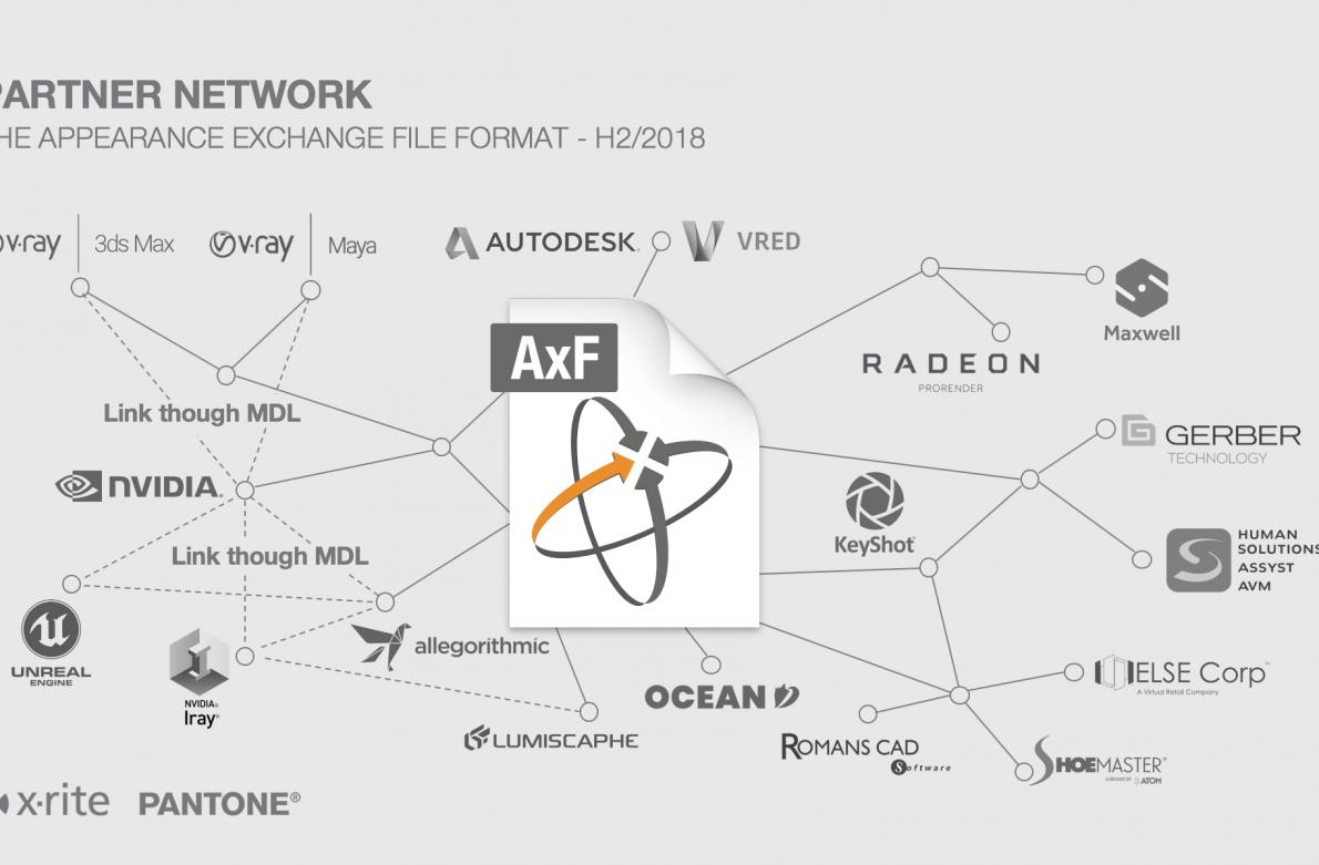 AXF PARTNER NETWORK