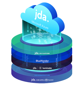 JDA AI Powered SCM Platform