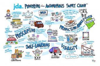 powering_the_autonomous_supply_chain_infographic