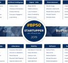 Lista Startupper più influenti d'Italia 2019: Andrey Golub, CEO ELSE Corp, leader per l'Intelligenza Artificiale. Classifica #BP50